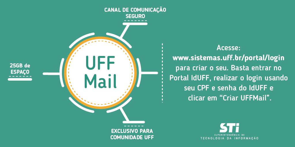 E-mail UFF